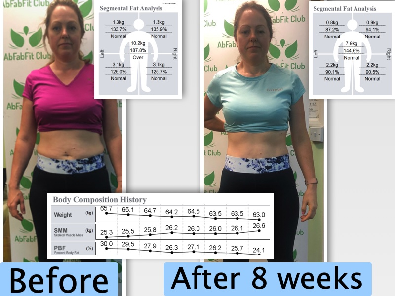 Before & After body composition analysis